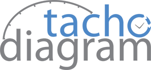 Tacho Diagram logo