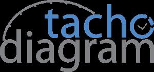 Tacho Diagram logo